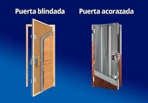 Puertas blindadas vs puertas acorazadas